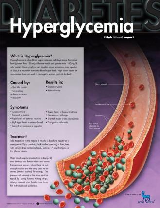 novo-hypoglycemia